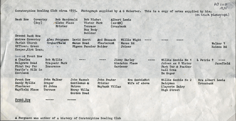 Names for circa 1935 photograph